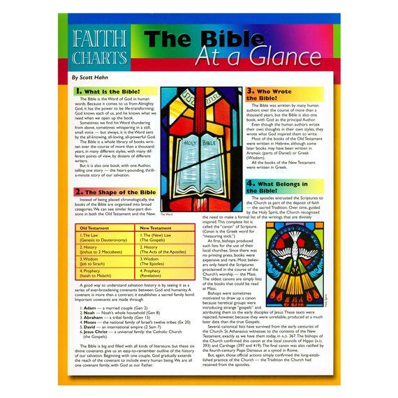 FAITH CHARTS THE BIBLE AT A GLANCE